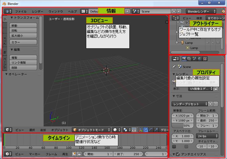 Blender起動後のデフォルト画面