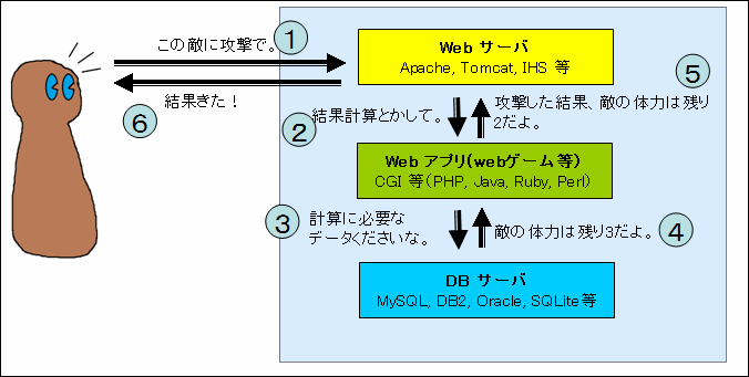 dev_setting_02_web_flow_01