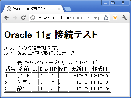 dev_setting_06_result_oracle_data