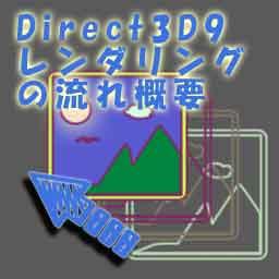 Direct3D9レンダリングの流れ概要アイキャッチ画像