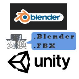 BlenderからUnityに3Dファイルを取り込むアイキャッチ画像
